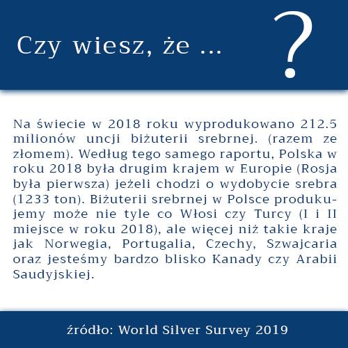 wydobycie srebra w Polsce